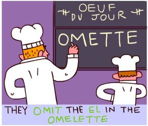 french-verb-to-omit-is-omettre