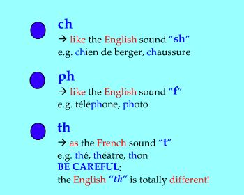 French pronunciation guide free download.